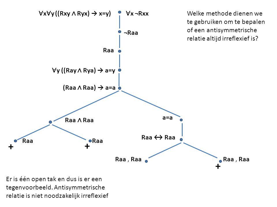 + + + ∀x∀y ((Rxy ∧ Ryx) → x=y) ∀x ¬Rxx