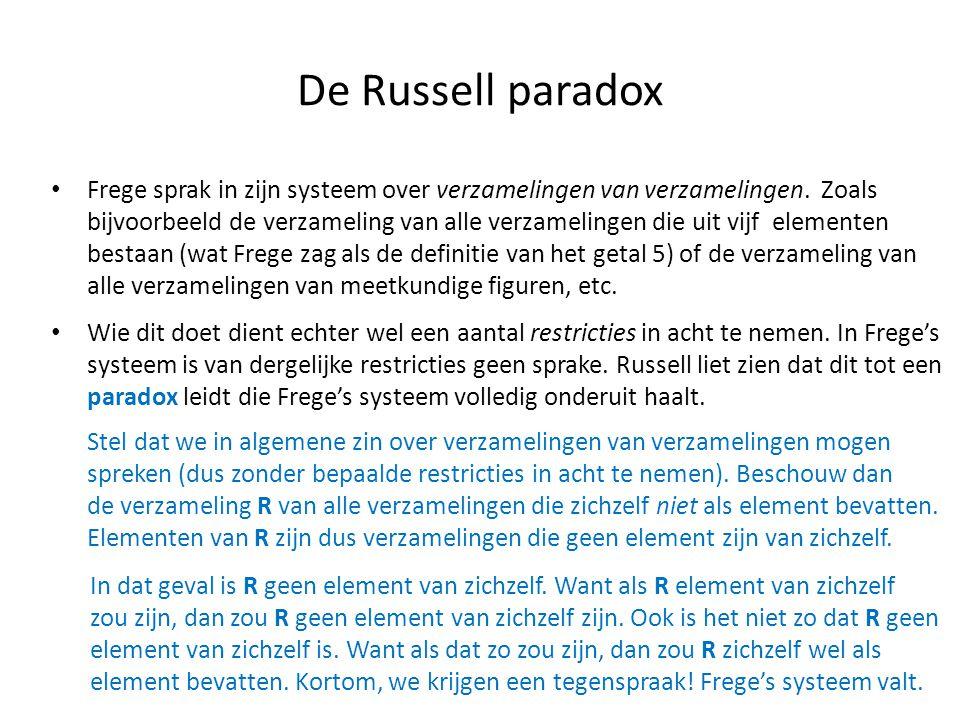 De Russell paradox