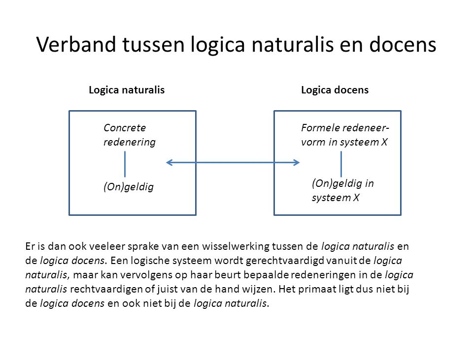 Verband tussen logica naturalis en docens