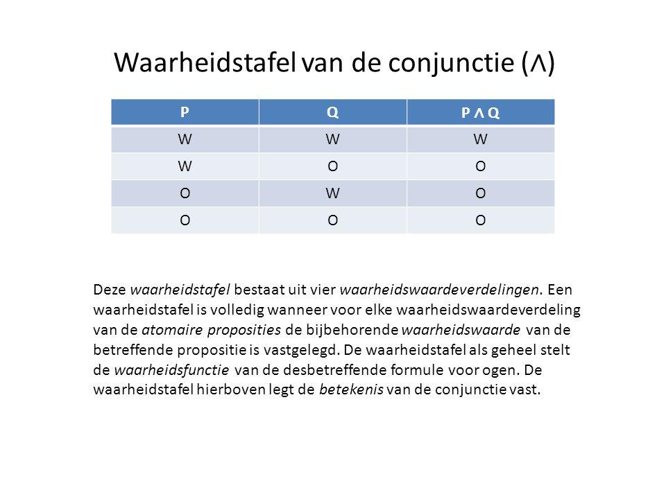 Waarheidstafel van de conjunctie (∧)