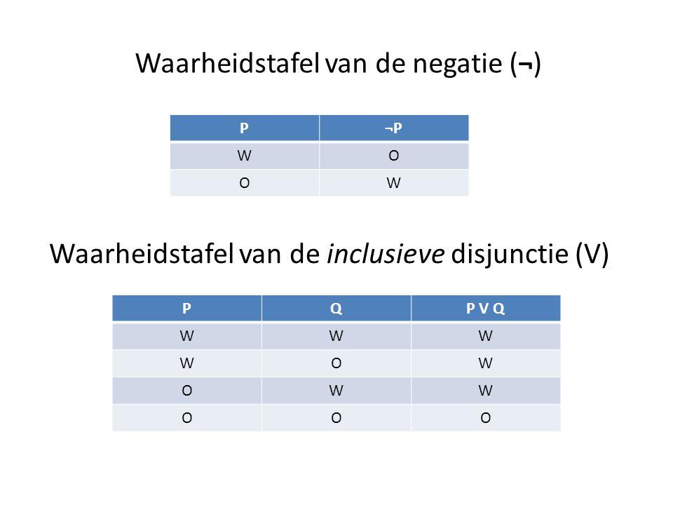 Waarheidstafel van de negatie (¬)