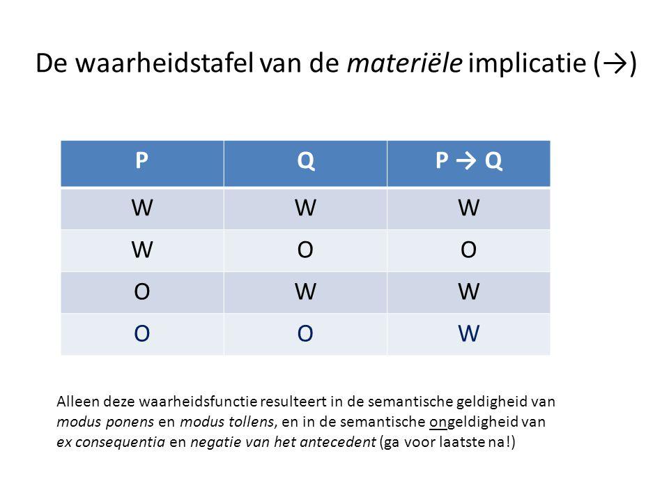 De waarheidstafel van de materiële implicatie (→)