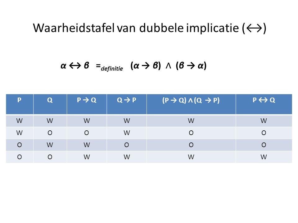 Waarheidstafel van dubbele implicatie (↔)