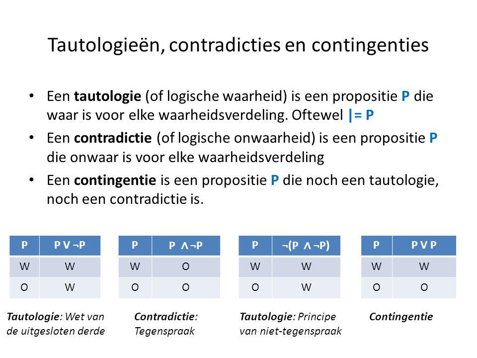 Tautologieën, contradicties en contingenties