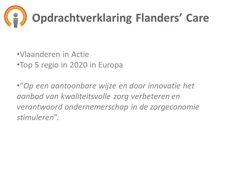 Opdrachtverklaring Flanders' Care