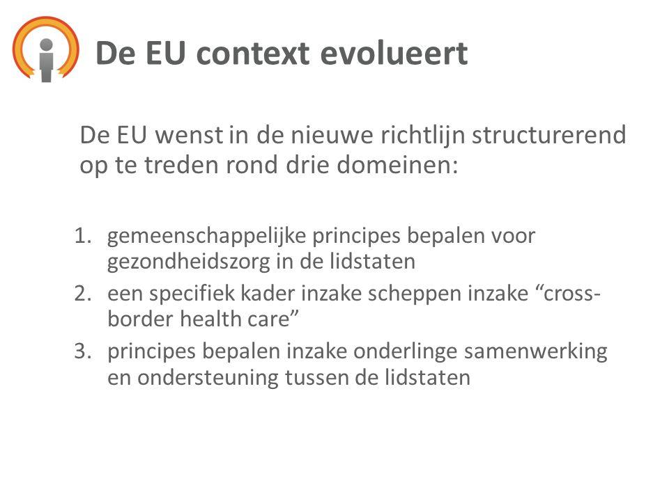 De EU context evolueert