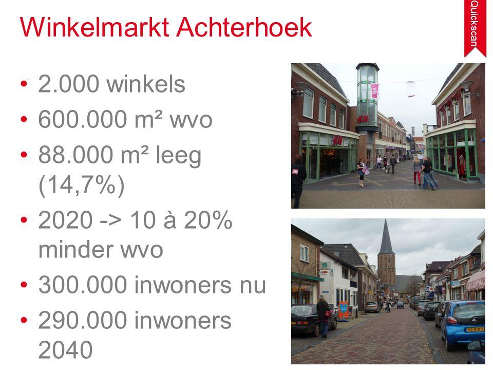 Winkelmarkt Achterhoek