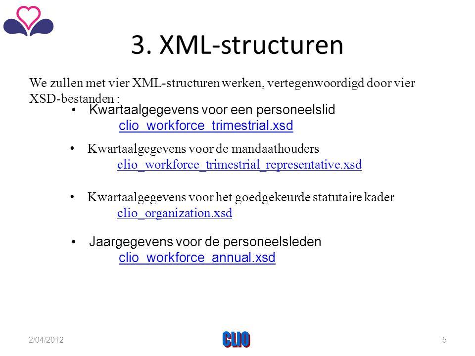 3. XML-structuren We zullen met vier XML-structuren werken, vertegenwoordigd door vier XSD-bestanden :
