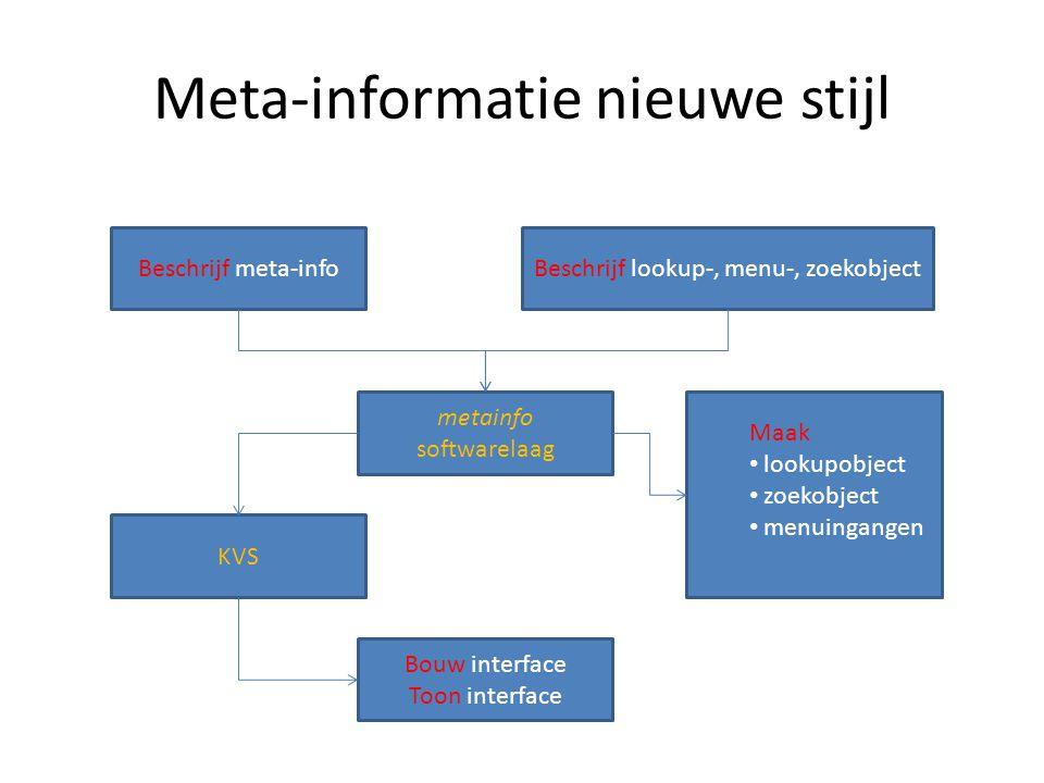 Meta-informatie nieuwe stijl