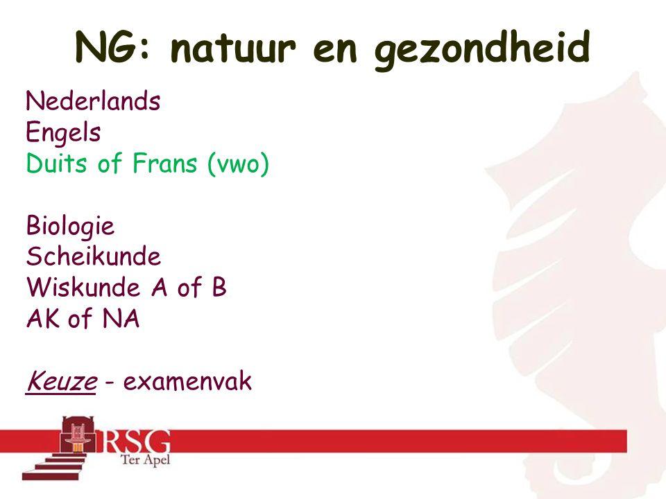NG: natuur en gezondheid