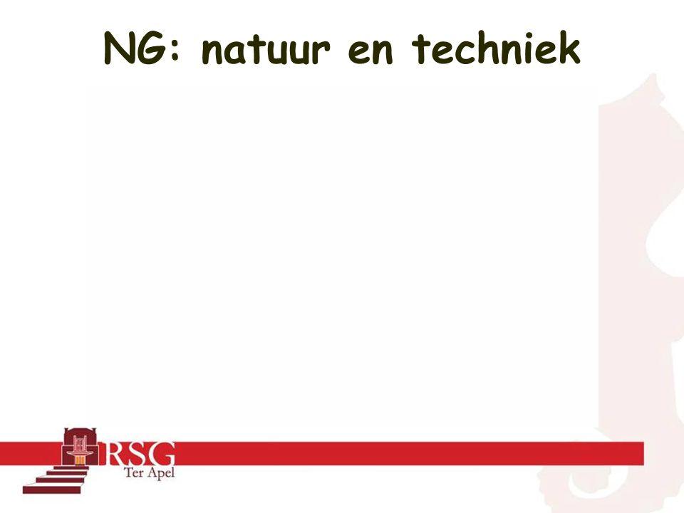 NG: natuur en techniek