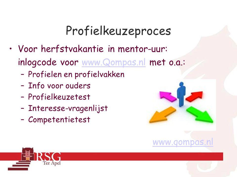 Profielkeuzeproces Voor herfstvakantie in mentor-uur: