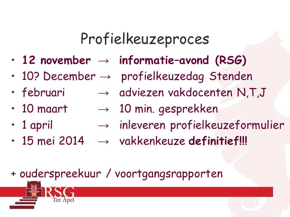 Profielkeuzeproces 12 november → informatie–avond (RSG)