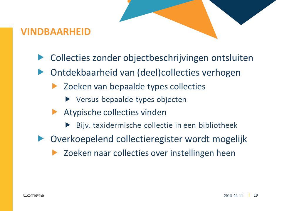 VINDBAARHEID Collecties zonder objectbeschrijvingen ontsluiten