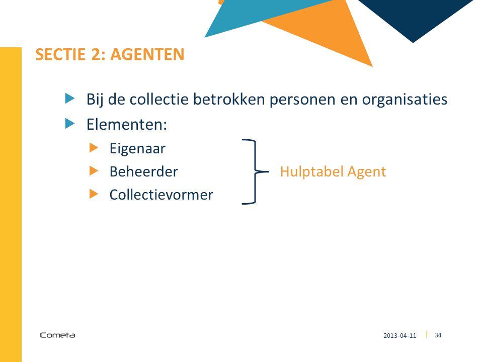 SECTIE 2: AgentEN Bij de collectie betrokken personen en organisaties