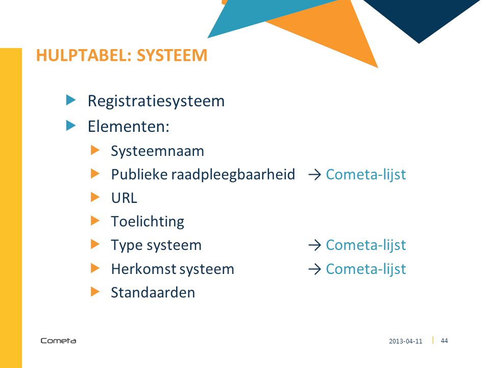 HULPTABEL: systeem Registratiesysteem Elementen: Systeemnaam