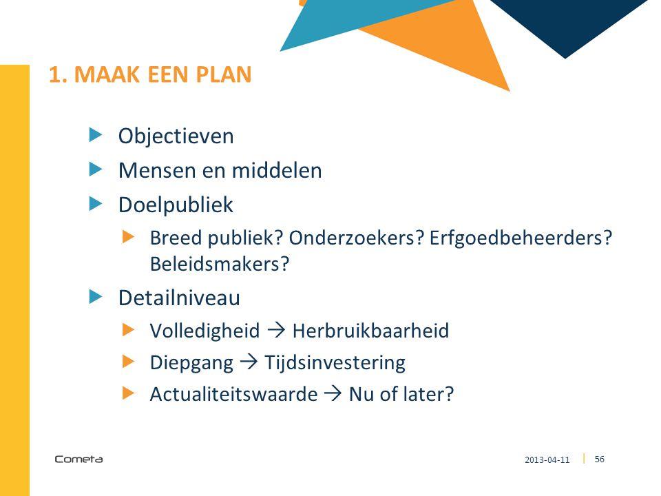 1. Maak een plan Objectieven Mensen en middelen Doelpubliek
