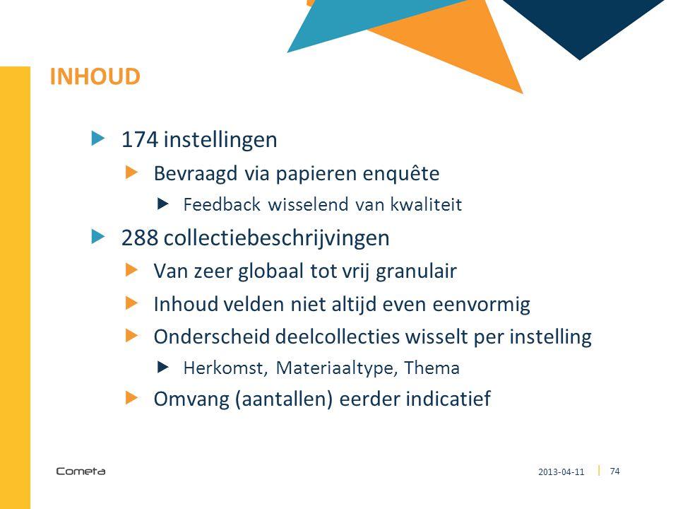INHOUD 174 instellingen 288 collectiebeschrijvingen