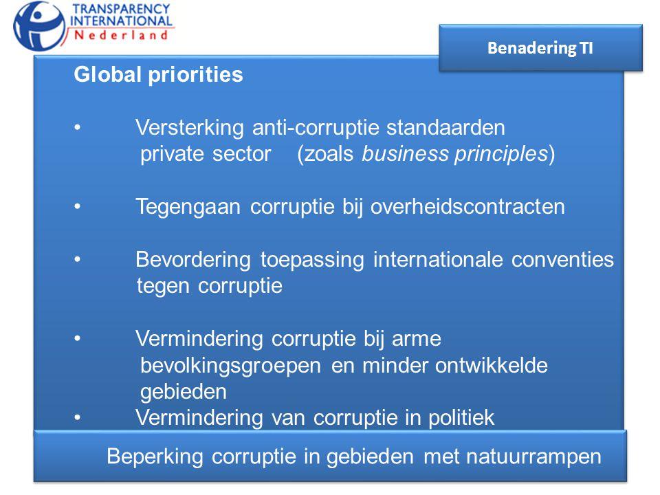 Versterking anti-corruptie standaarden