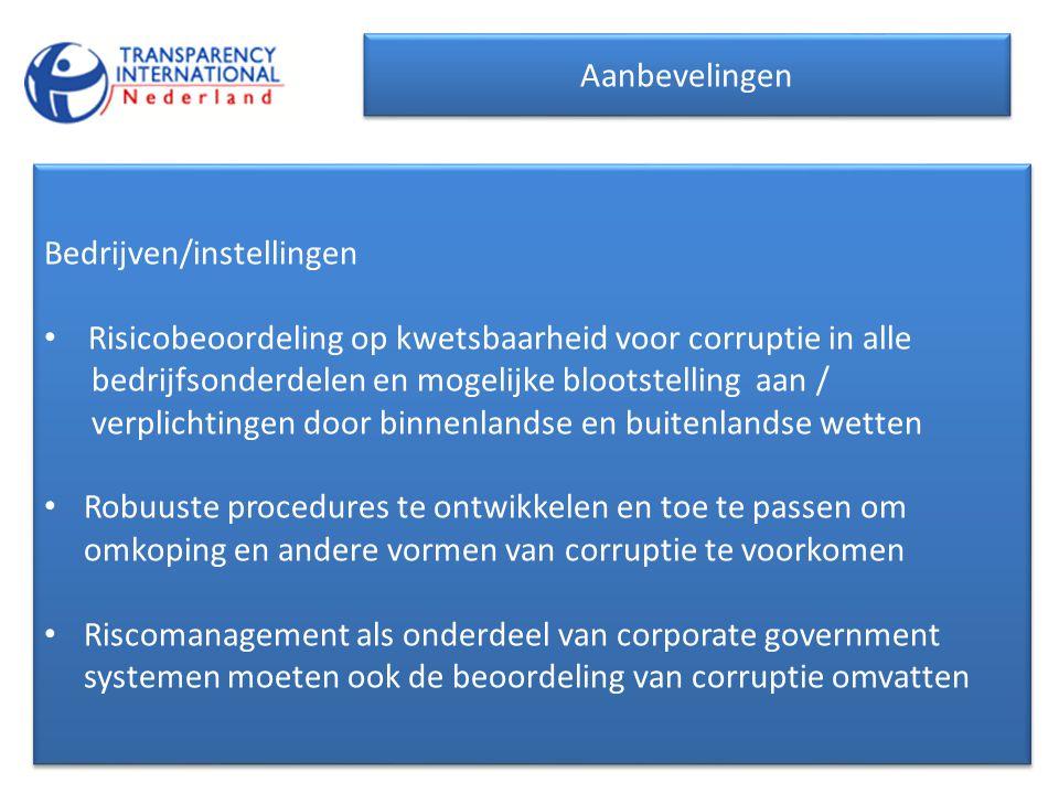 Bedrijven/instellingen
