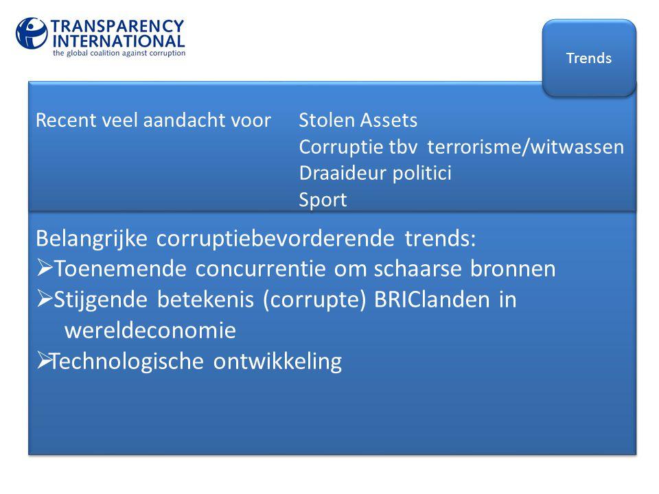 Belangrijke corruptiebevorderende trends: