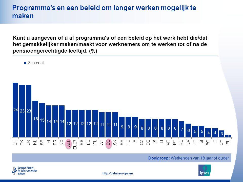 Programma s en een beleid om langer werken mogelijk te maken
