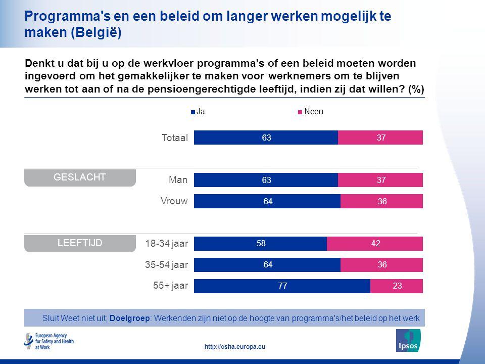 Programma s en een beleid om langer werken mogelijk te maken (België)
