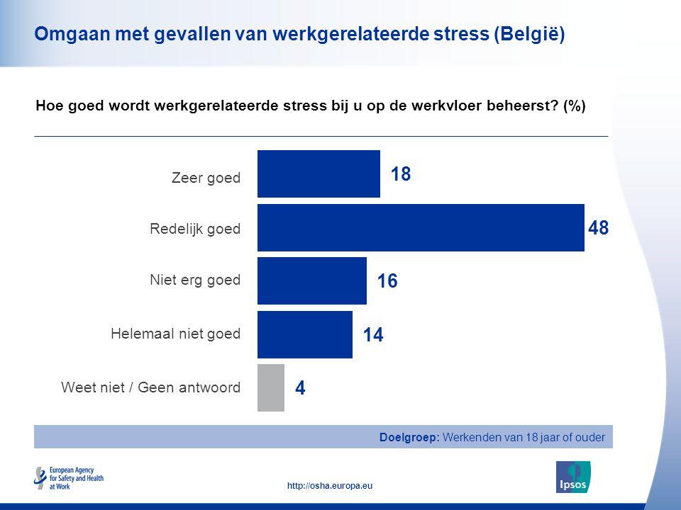 Omgaan met gevallen van werkgerelateerde stress (België)