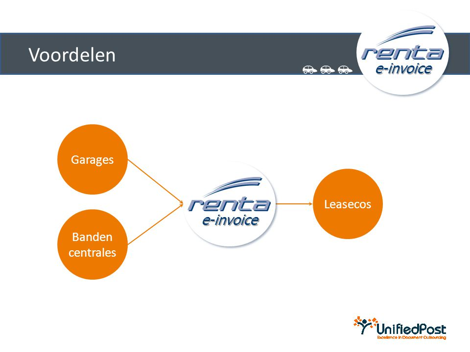 Voordelen Garages e-invoice Leasecos Banden centrales