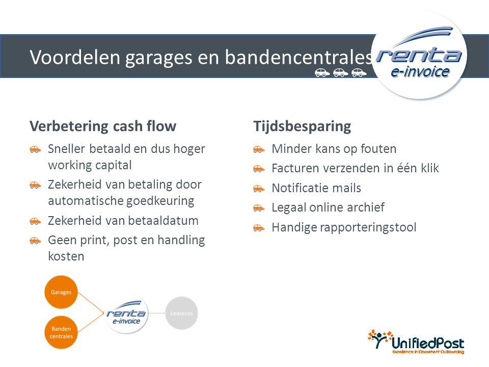 Voordelen garages en bandencentrales