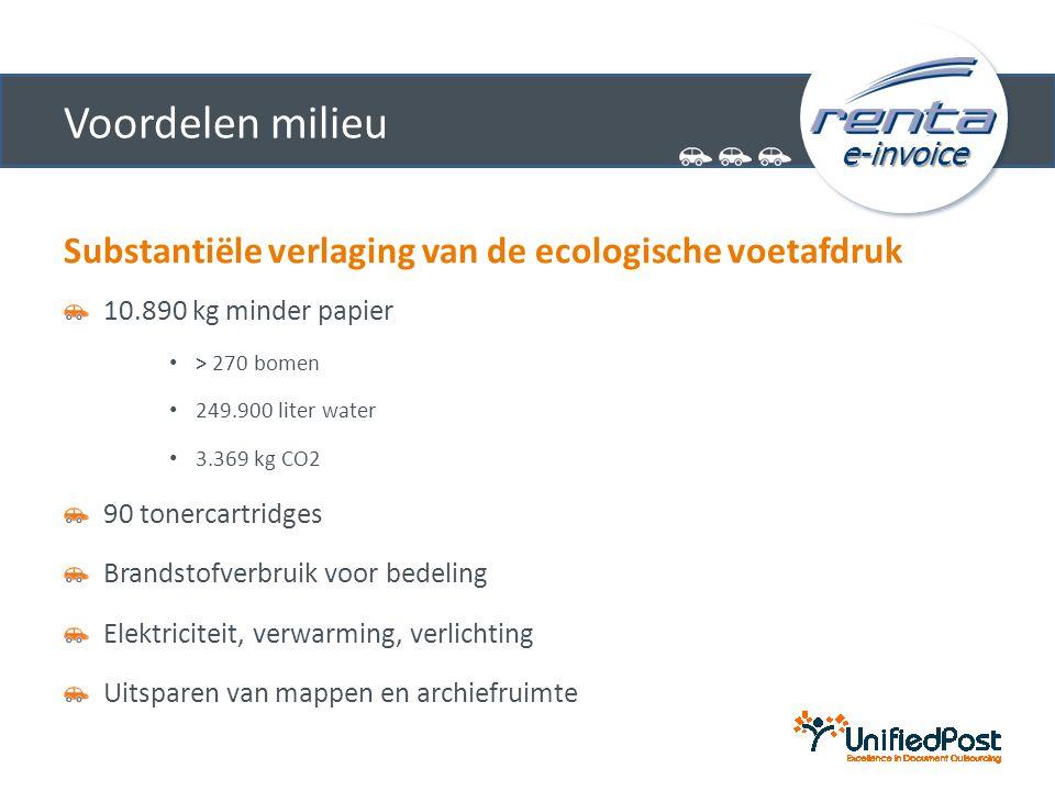 Voordelen milieu Substantiële verlaging van de ecologische voetafdruk