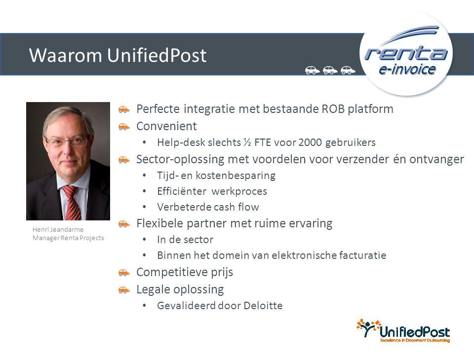 Waarom UnifiedPost Perfecte integratie met bestaande ROB platform