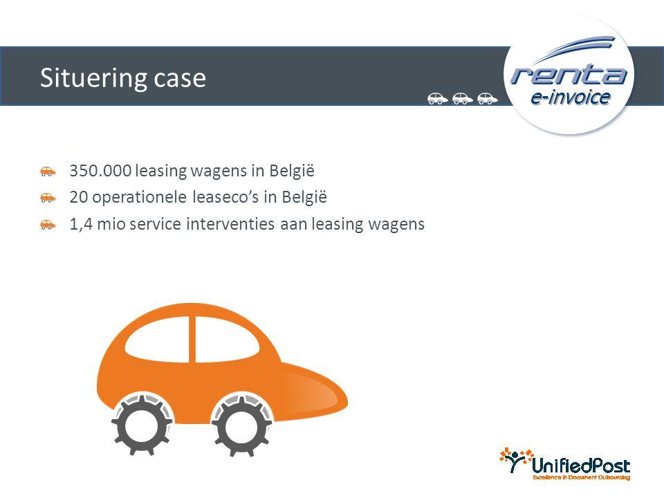 Situering case 350.000 leasing wagens in België