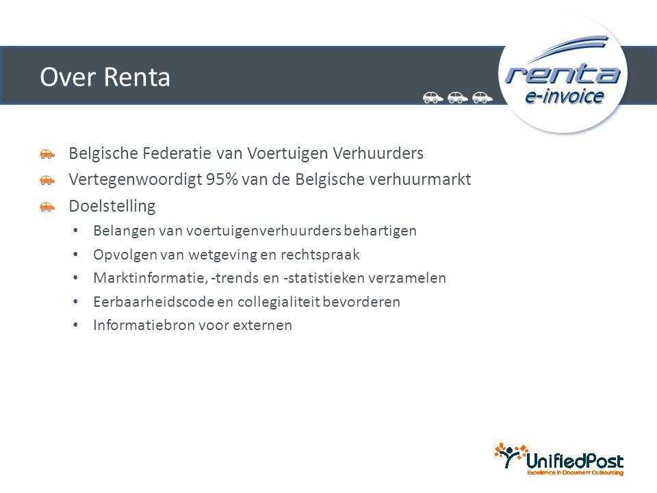 Over Renta Belgische Federatie van Voertuigen Verhuurders