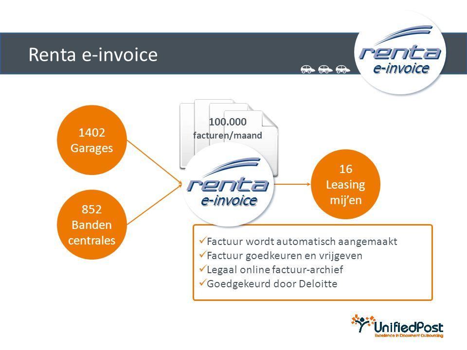 Renta e-invoice e-invoice 1402 Garages 16 Leasing mij'en 852