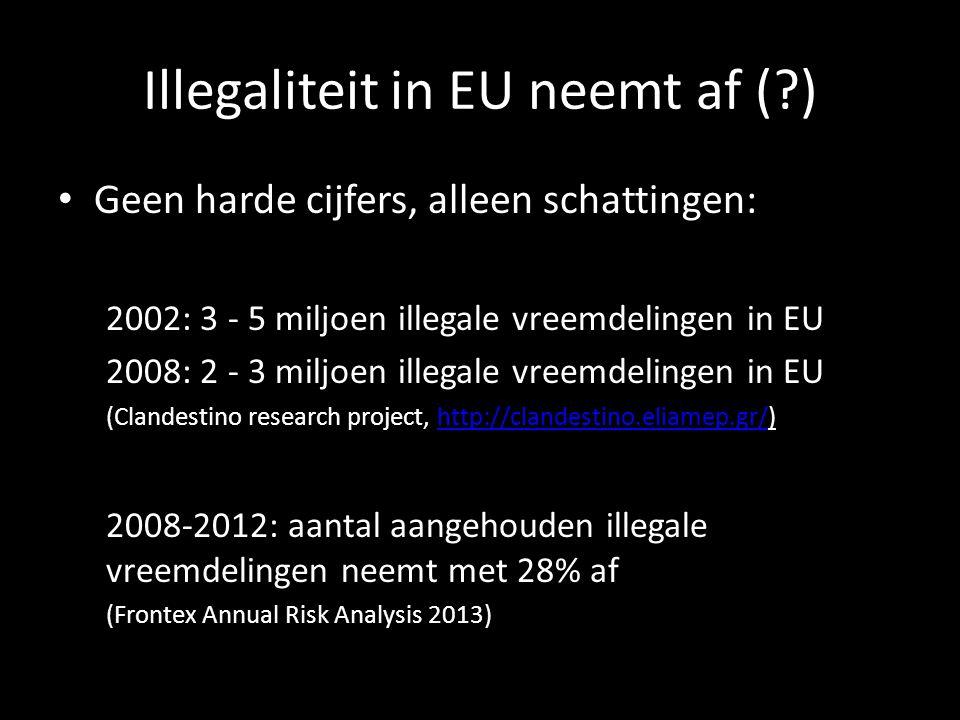 Illegaliteit in EU neemt af ( )