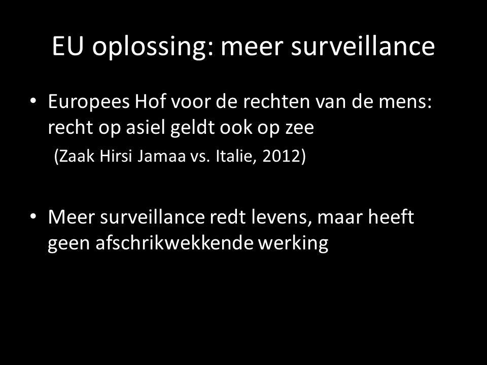 EU oplossing: meer surveillance