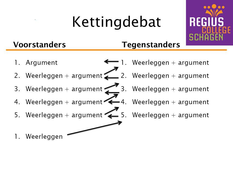 Kettingdebat Voorstanders Tegenstanders Argument Weerleggen + argument