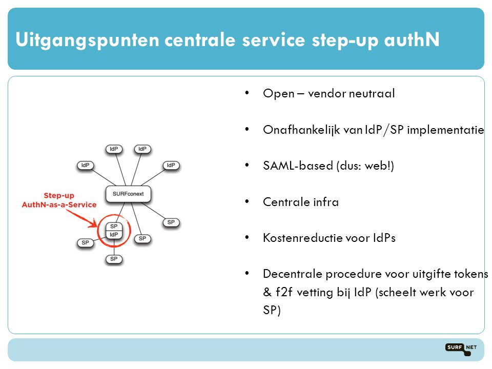 Uitgangspunten centrale service step-up authN
