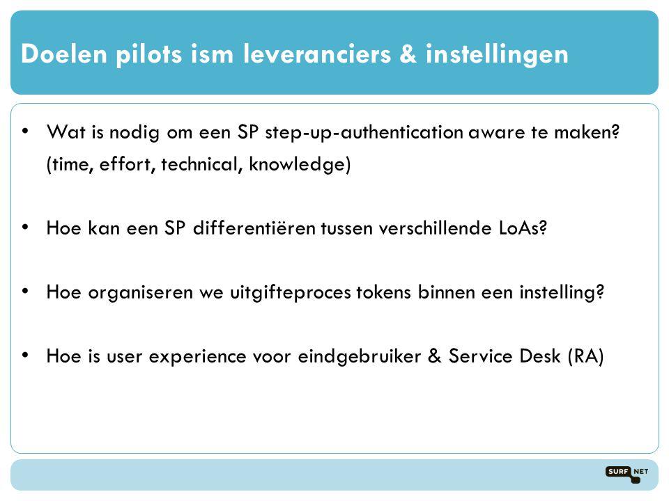 Doelen pilots ism leveranciers & instellingen