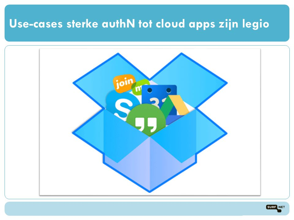 Use-cases sterke authN tot cloud apps zijn legio