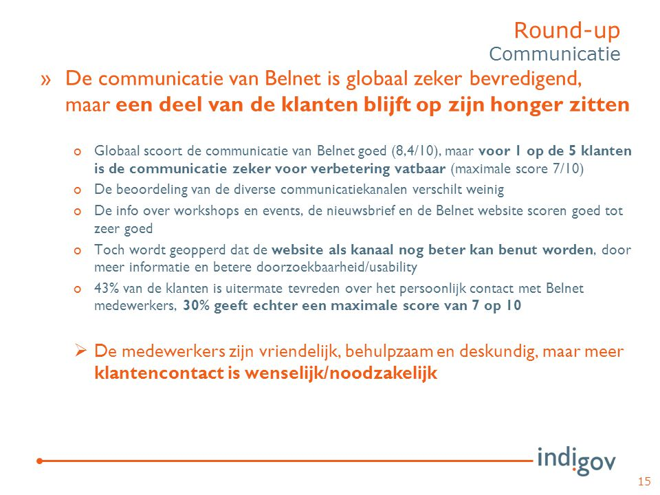 Round-up Communicatie