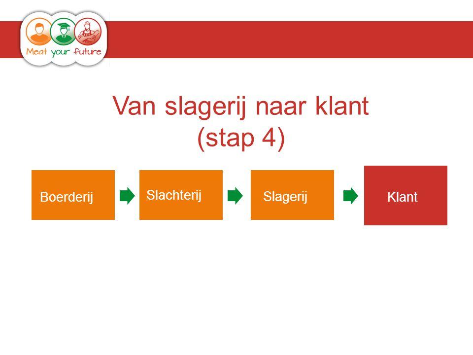Van slagerij naar klant (stap 4)