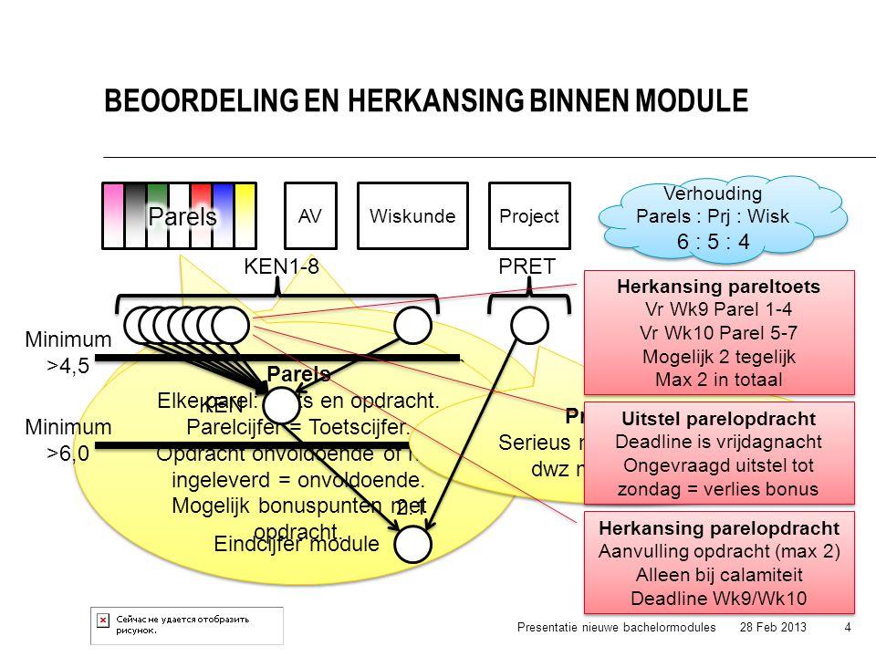 Beoordeling en herkansing binnen module