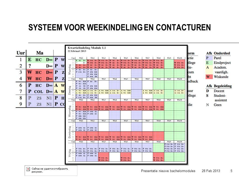 Systeem voor Weekindeling en contacturen