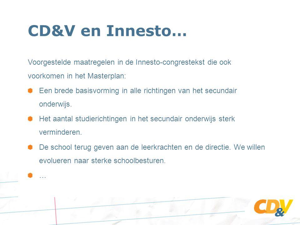 CD&V en Innesto… Voorgestelde maatregelen in de Innesto-congrestekst die ook voorkomen in het Masterplan: