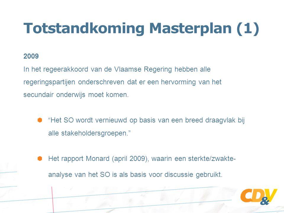 Totstandkoming Masterplan (1)