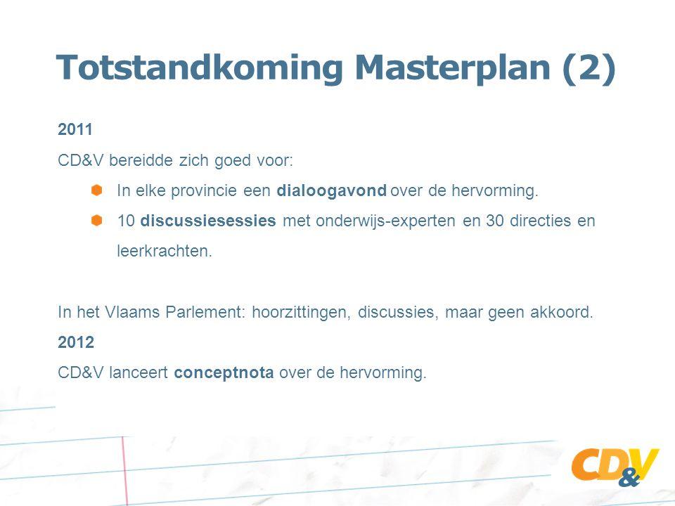 Totstandkoming Masterplan (2)