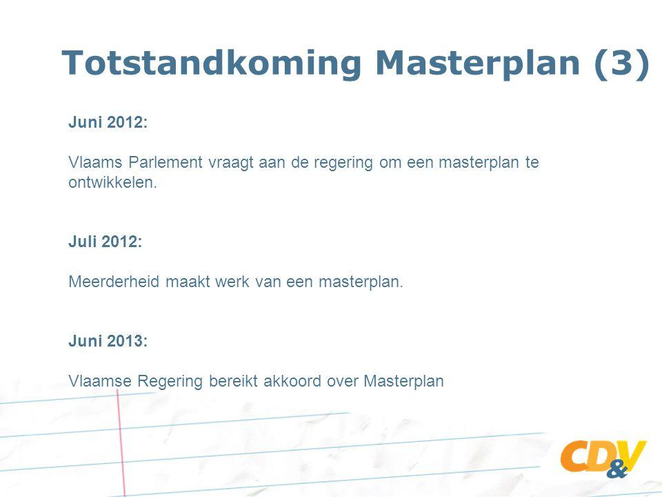 Totstandkoming Masterplan (3)