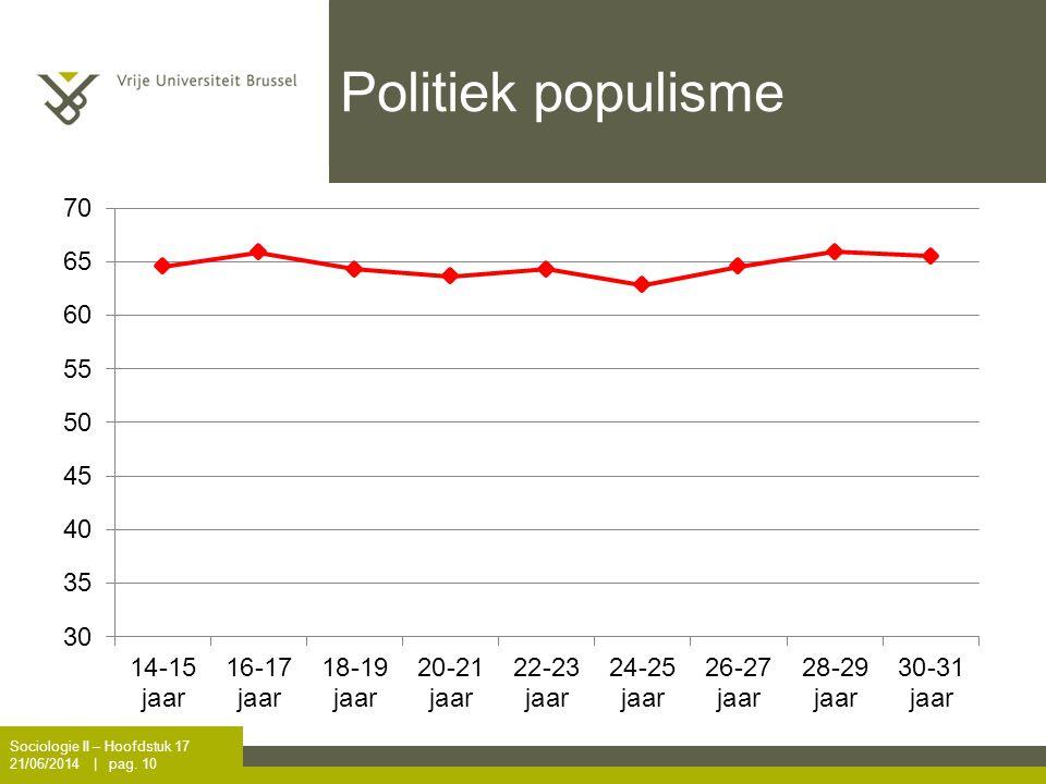 Politiek populisme Sociologie II – Hoofdstuk 17 2/04/2017 | pag. 10
